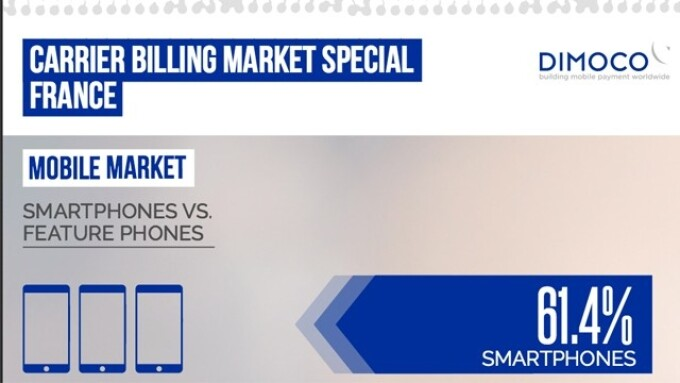 DIMOCO Analyzes Carrier Billing Market in France