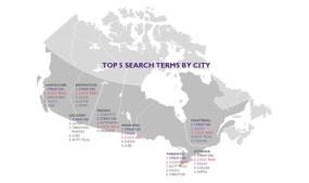 Lovehoney Analyzes Canadian Sex Toy Market