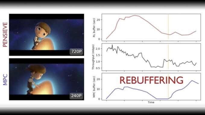 Video: 'Pensieve' AI Tackles Video Rebuffering
