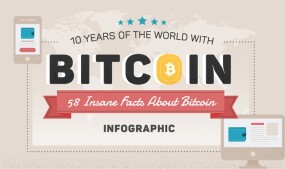 Bitcoin Play Releases '58 Insane Facts About Bitcoin' Infographic