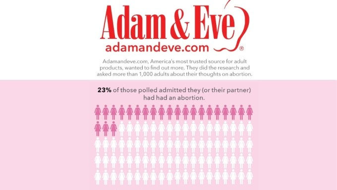 Adam & Eve Reveals U.S. Abortion Statistics in New Infographic